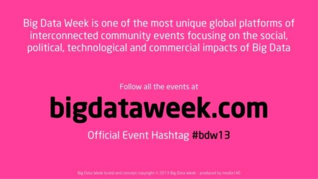 Holly Maust@hmaustDirector of AnalyticsEngaugeThe Power Of Social Media Analytics#bdw13ATL