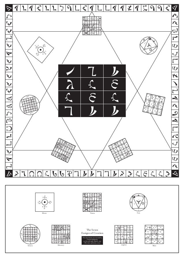 The Enochian Holy Table - Corrected