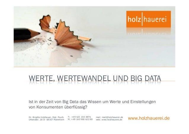 Dr. Brigitte Holzhauer, Dipl. Psych.Uhlandstr. 20 D- 68167 Mannheimmail: mail@holzhauerei.deweb: www.holzhauerei.deT: +49 ...