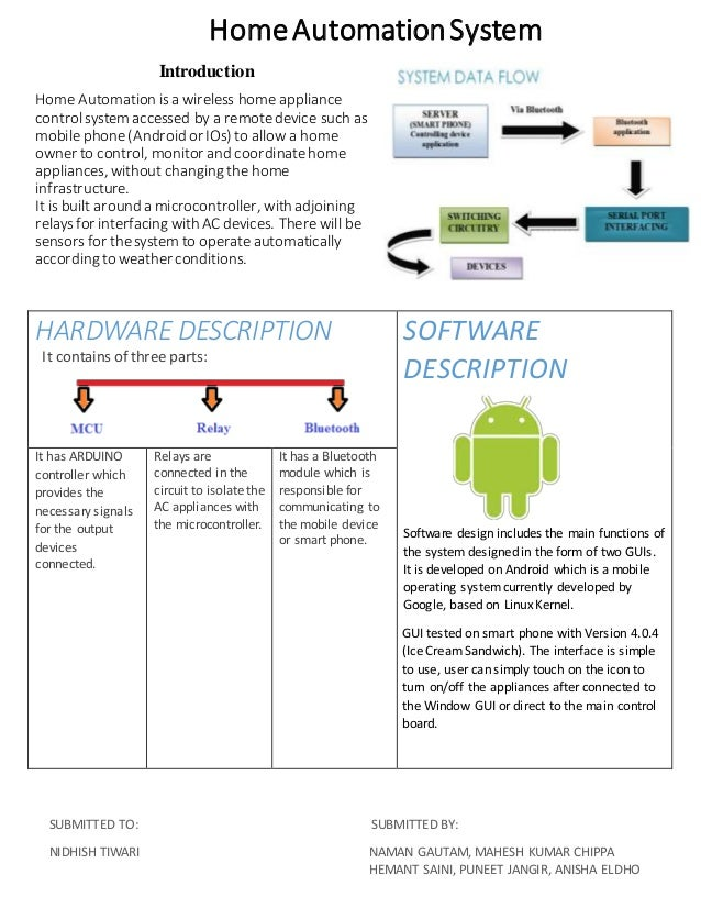 Home automation system for Define home automation