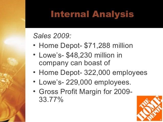 home depot internal external analysis