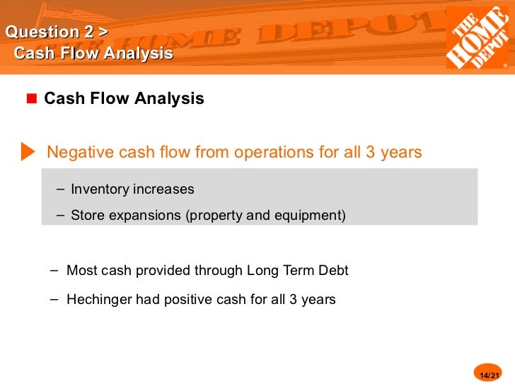 home depot inc case analysis Financial analysis: home depot and lowes the home depot, inc depothtm free essay home depot history and business case analysishtm benchmark.