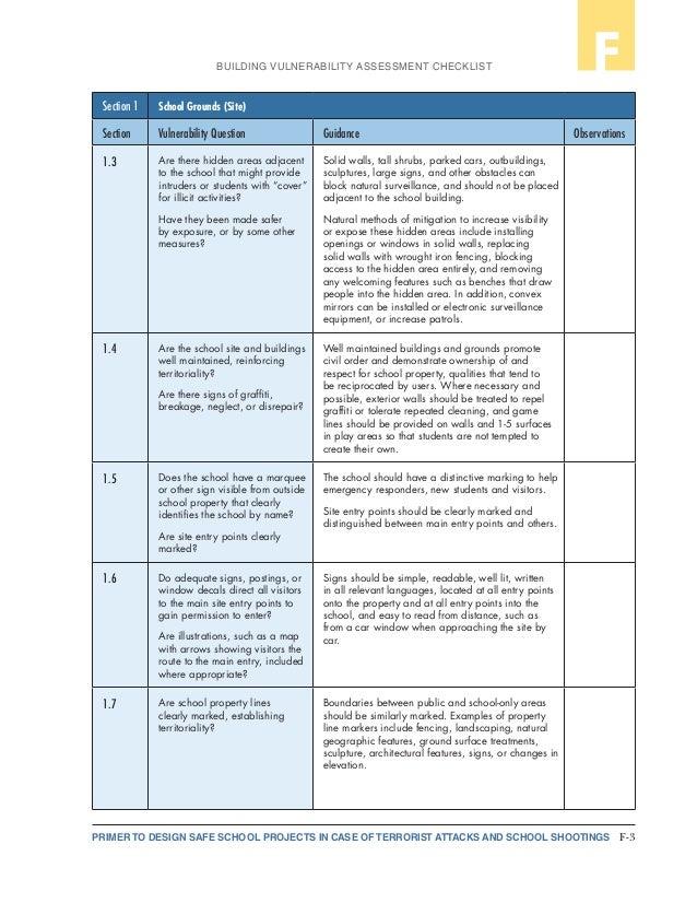 Homeland security building design recommendations checklist for Builders checklist