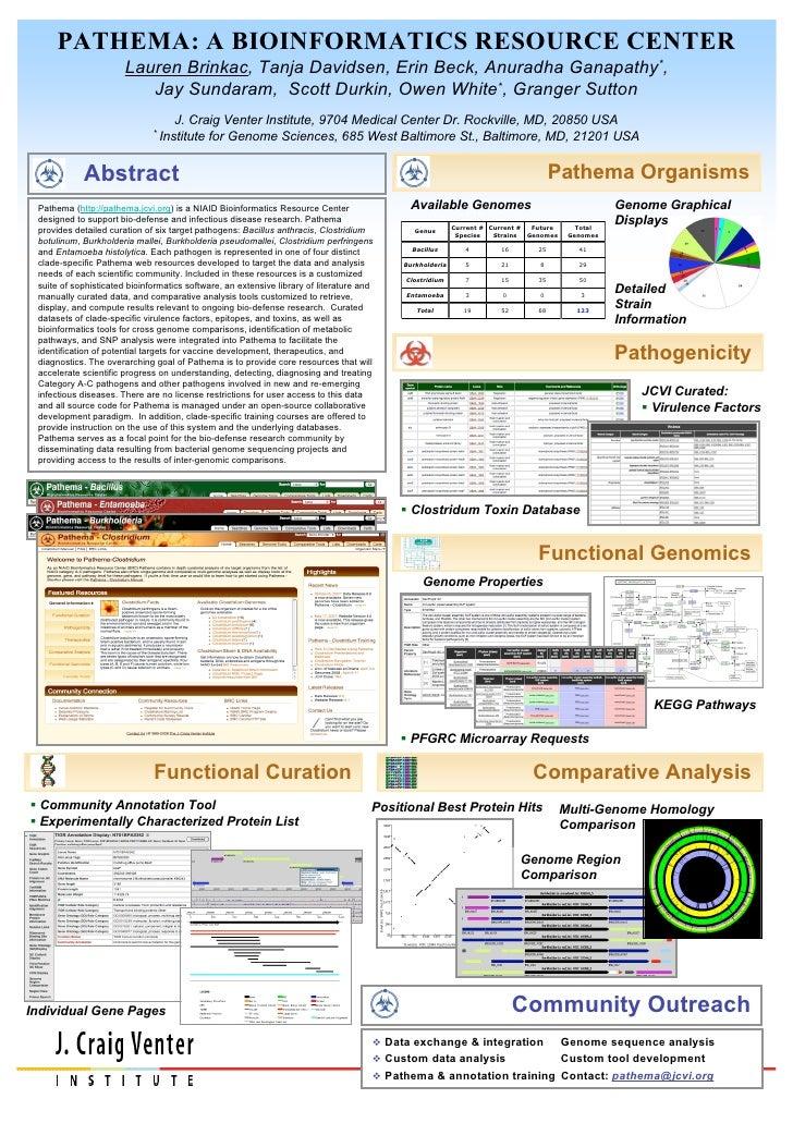 Pathema: A Bioinformatics Resource Center