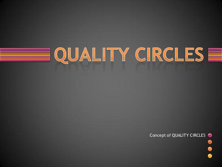 Concept of QUALITY CIRCLES