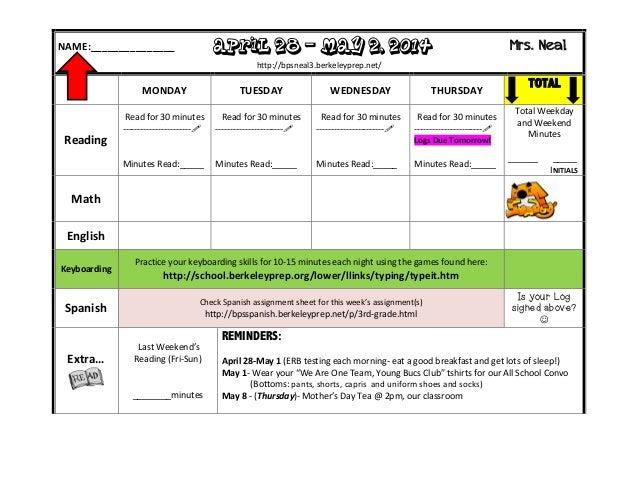 Homework April 28