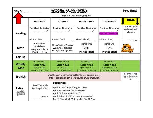 Homework April 7