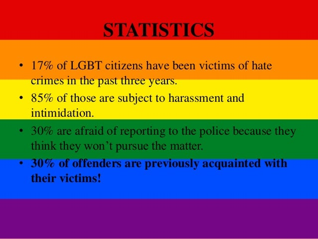 image gallery homophobia statistics