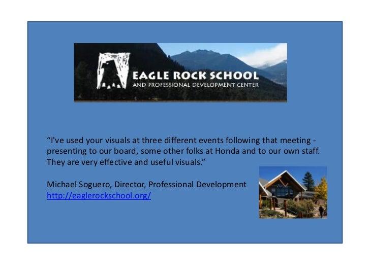 Graphic Recording for Eagle Rock School