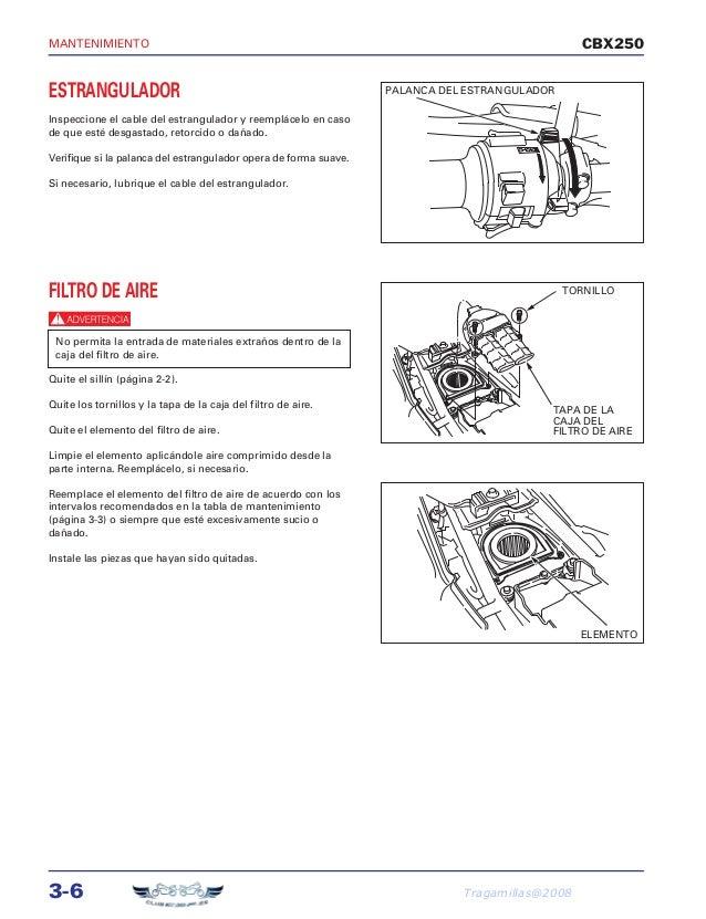 MANUAL DE TALLER Honda cbf-250-es