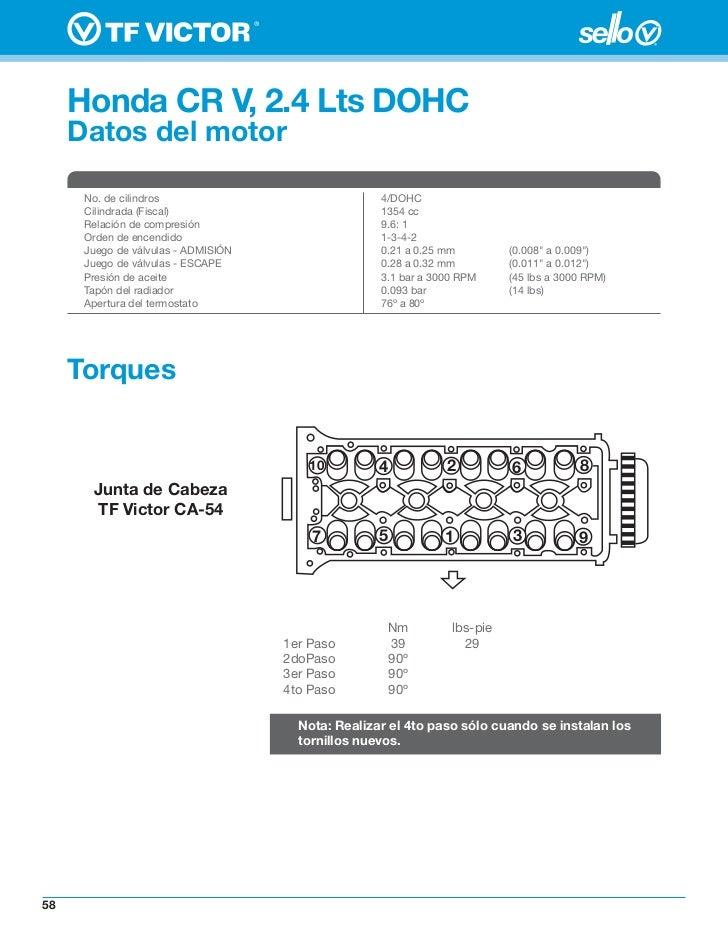 Honda CR V, 2.4 Lts DOHC     Datos del motor      No. de cilindros                              4/DOHC      Cilindrada (Fi...