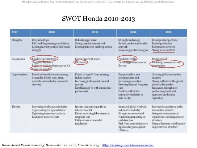 honda swot analysis Honda motor company is the leader in automobile engineering as it prepares sedan, suvs and hatchback motorcycles when the customers buy honda motorcycles, it.