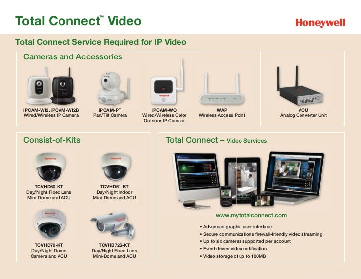 Total Connect Video                               ™Total Connect Service Required for IP Video Cameras and Accessories iPC...
