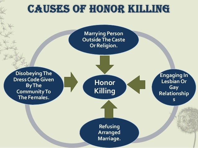 Image result for honor killing statistics worldwide
