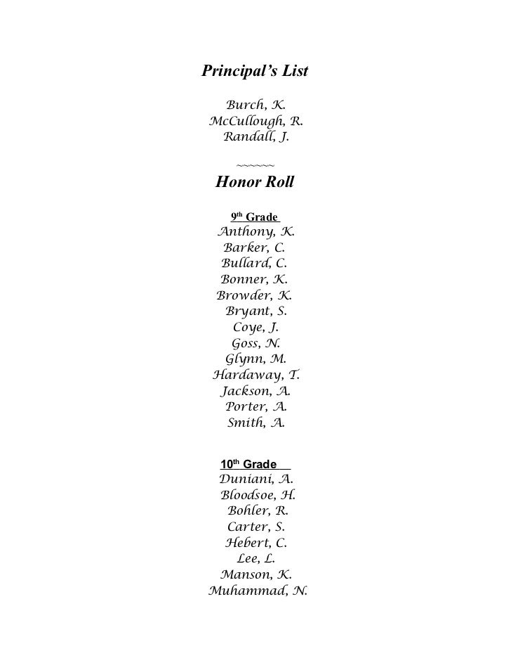 Honor roll  mid semester march 2012