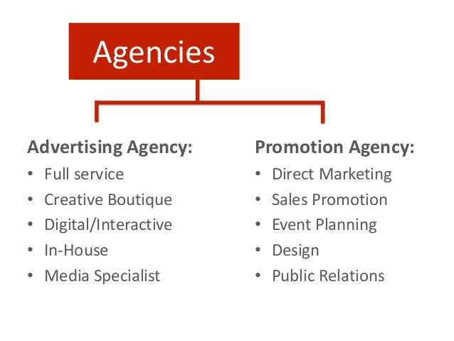 The structure of advertising agencies for Advertising agency fees
