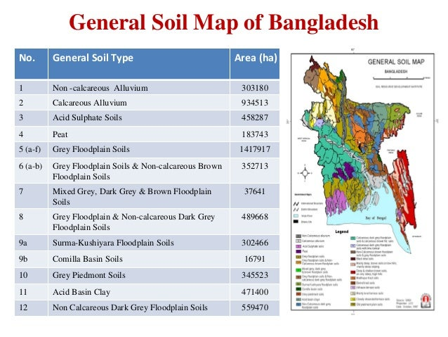 Land and soil resources database for grass root for Types of soil resources