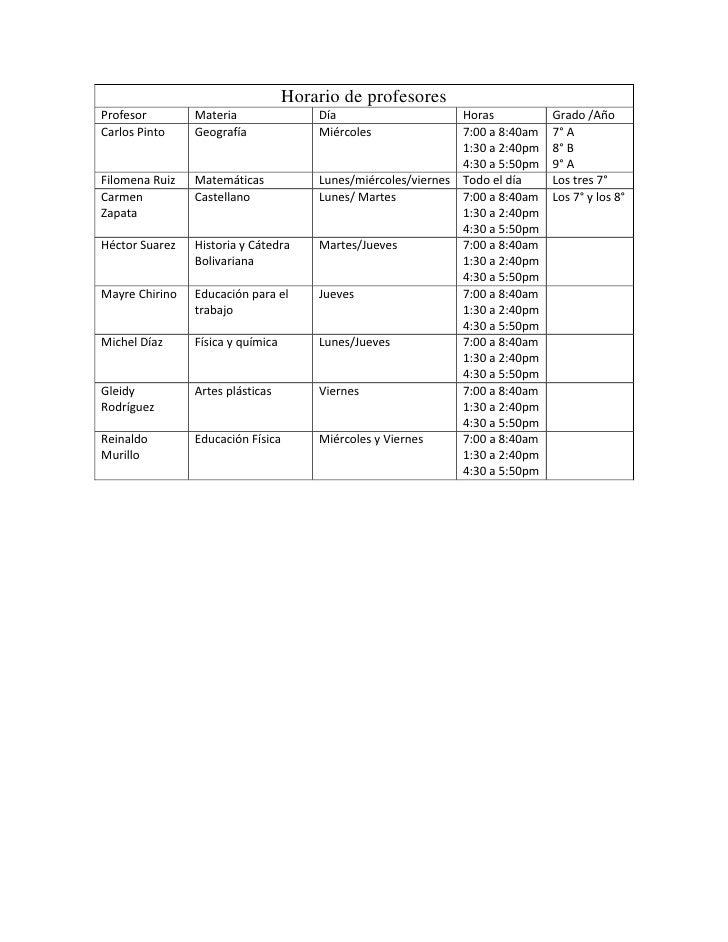 Horario de profesoresProfesor Materia Día Horas  Grado /Año Carlos PintoGeografíaMiércoles 7:00 a 8:40am1:30 a 2:40pm4:30 ...