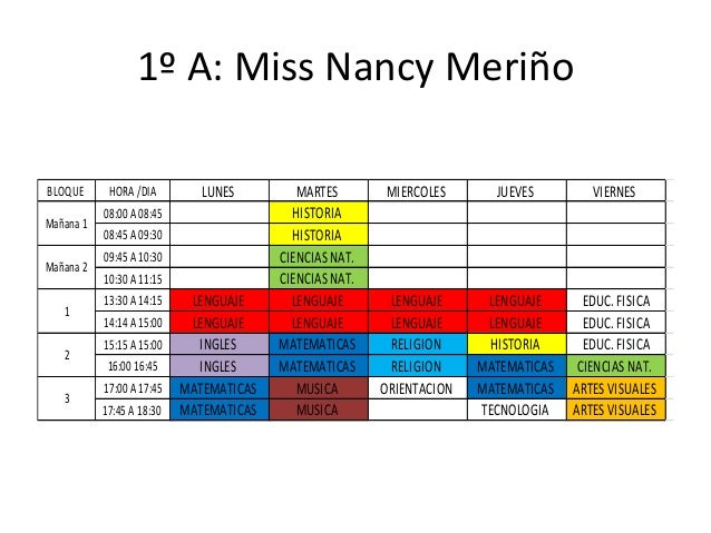 1º A: Miss Nancy Meriño BLOQUE HORA /DIA LUNES MARTES MIERCOLES JUEVES VIERNES 08:00 A 08:45 HISTORIA 08:45 A 09:30 HISTOR...