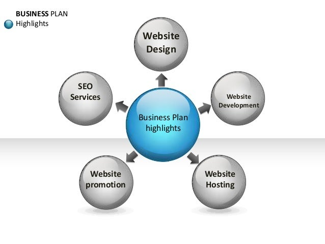 Staffing Company Business Plan