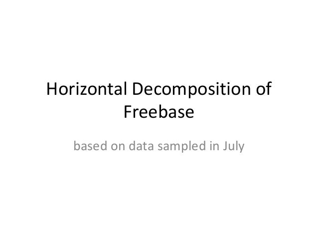 Horizontal Decomposition of Freebase based on data sampled in July