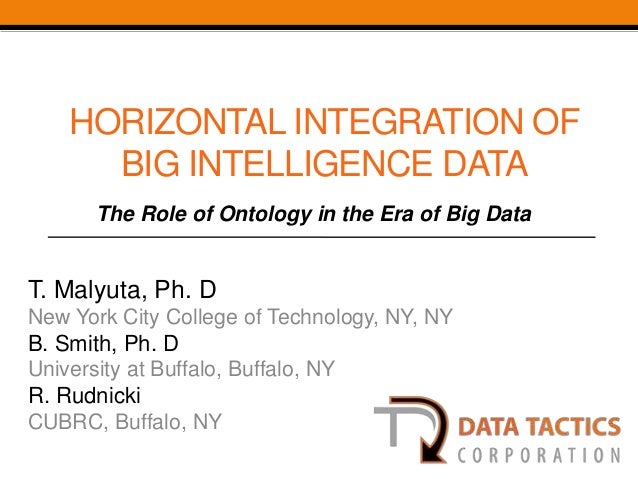 HORIZONTAL INTEGRATION OF      BIG INTELLIGENCE DATA      The Role of Ontology in the Era of Big DataT. Malyuta, Ph. DNew ...