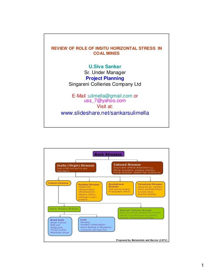 REVIEW OF ROLE OF INSITU HORIZONTAL STRESS IN                   COAL MINES                             U.Siva Sankar      ...
