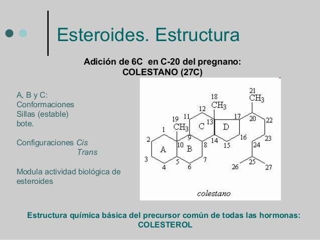 anabolicos y esteroides causas y consecuencias