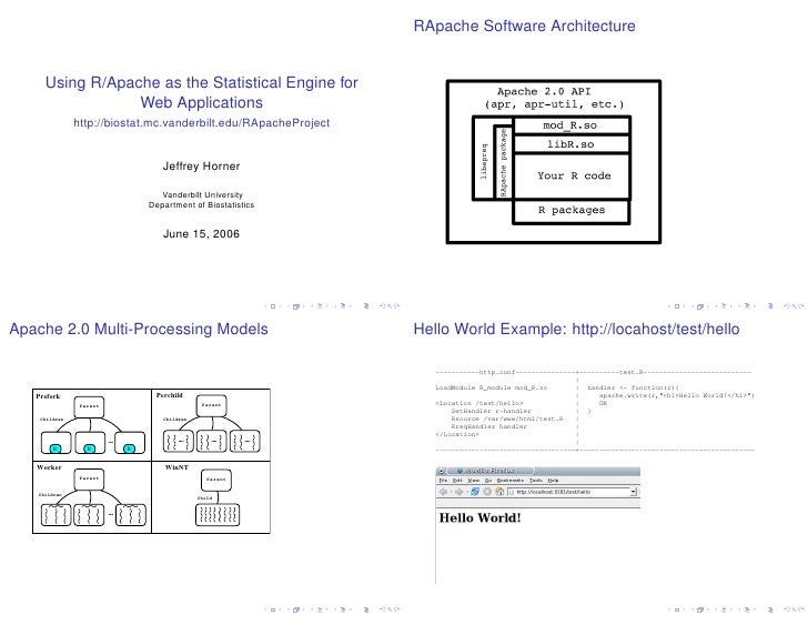 RApache Software Architecture     Using R/Apache as the Statistical Engine for                 Web Applications           ...