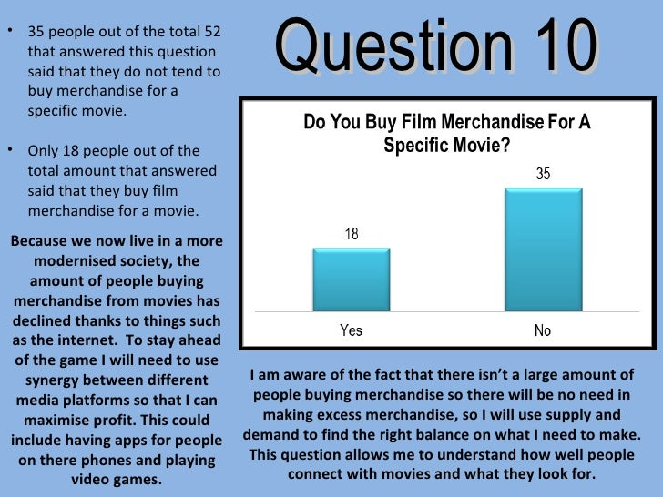 Horror Movie Questions for my Questionnaire?