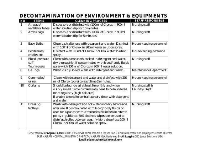 kitchen standard operating procedures manual