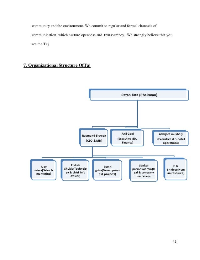 organization study of taj hotel Introductory background and framework of the study 1  profit for the organization (zajkowska, 2012) 12 taj group of hotels: an introduction  first taj hotel .