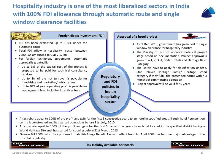 essay on hotel industry in india