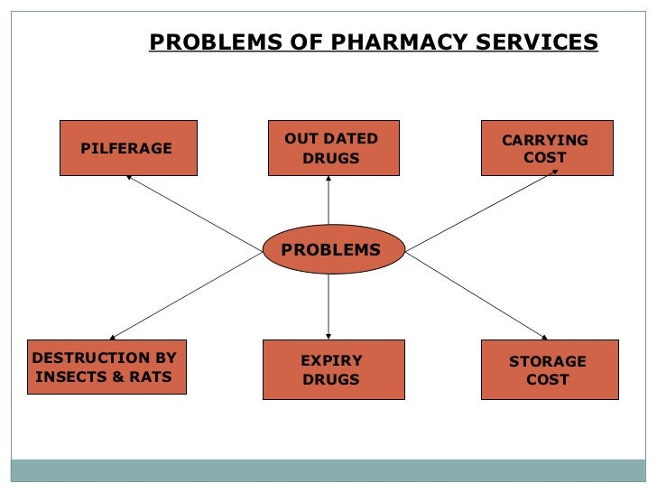 pilferage in hospitals Which are more efficient, pharmacies in large hospitals or those in smaller hospitals.