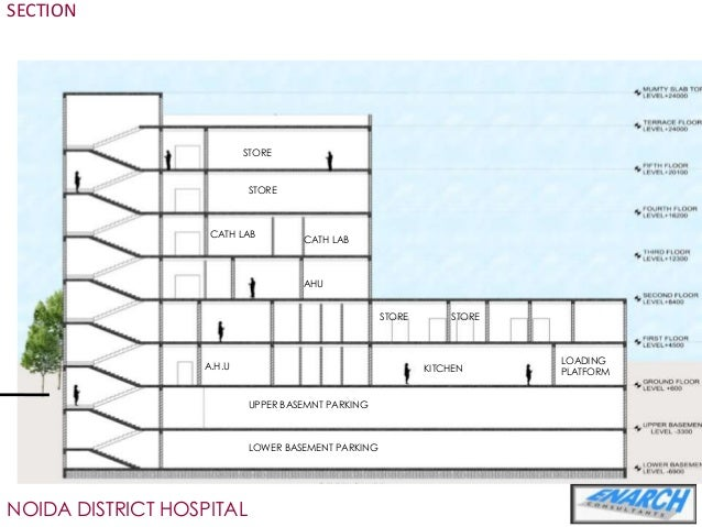 Hospital Sector 39 on Hospital Room Floor Plan