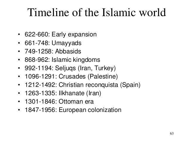 spread of islam in europe research paper