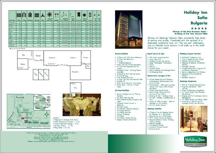 Holiday Inn Sofia Hotel Fact-sheet