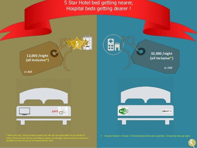 Hotel bed vs hospital bed