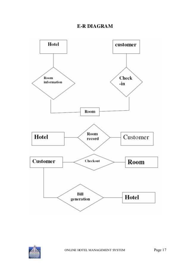 hotel management system   e r diagram  pageonline hotel management system