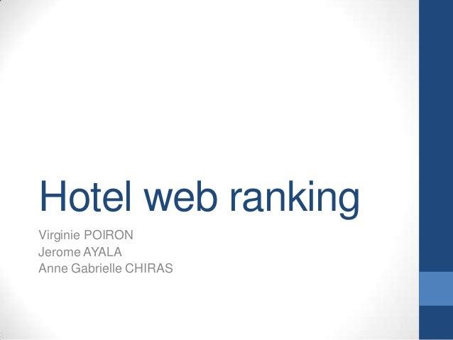 Hotel web ranking