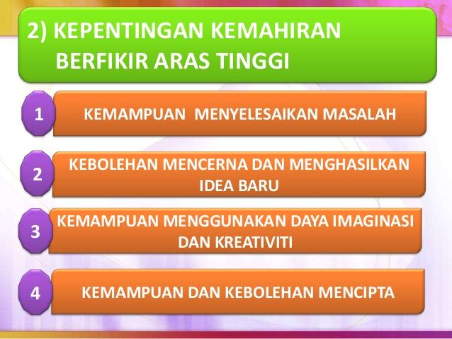 Kbat Slot 2 14 11 18 Ts25 Lessons Tes Teach