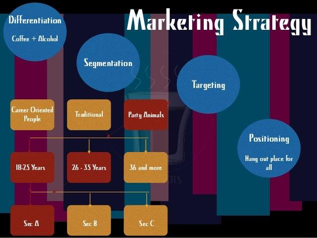 body shop market segmentation