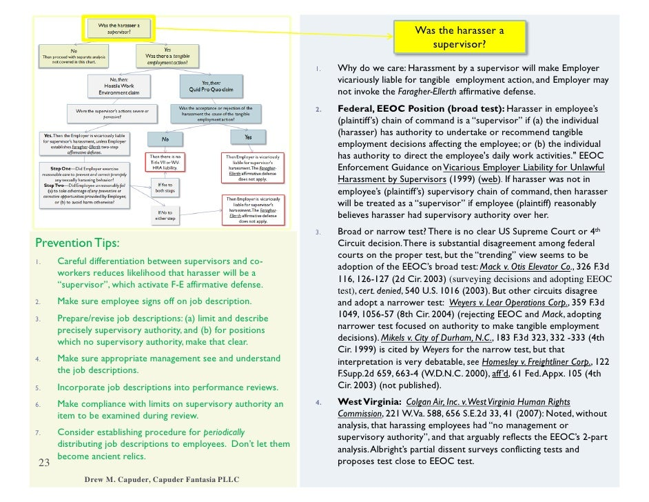 25 page essay This brief video presentation shows you the basic elements of an academic essay structure, including the introduction, body paragraphs and the conclusion.
