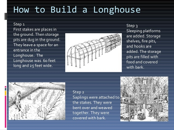 Houses of the lenape Step by step to build a house