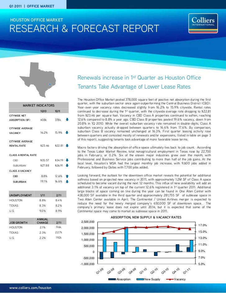 Q1 2011 | OFFICE MARKETHOUSTON OFFICE MARKETRESEARCH & FORECAST REPORT                                         Renewals in...