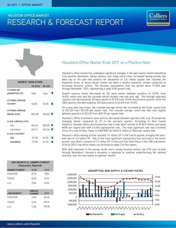 Q4 2011 | OFFICE MARKET    HOUSTON OFFICE MARKETRESEARCH & FORECAST REPORT                                           Houst...