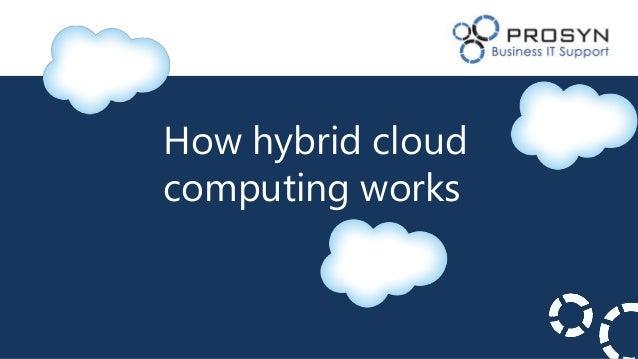 How hybrid cloudcomputing works