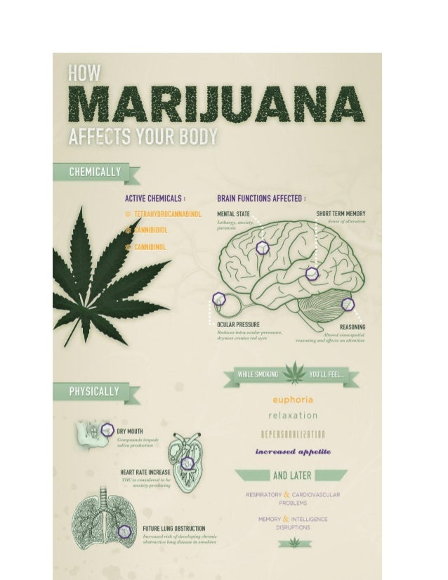 the severe effects of marijuana We studied 2,634 marijuana users who have side effects from fda and ehealthme  from fda reports  severe abdominal cramps,.