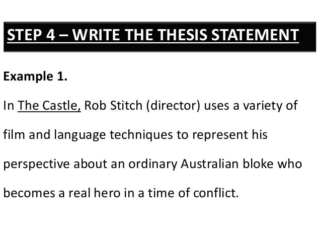 Thesis statement for hero
