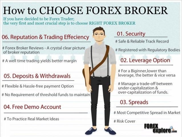 Factors in choose forex broker